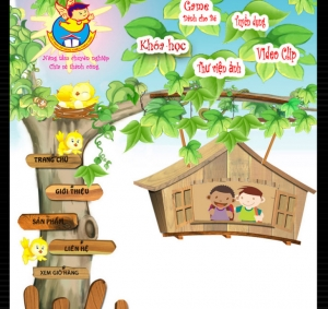 nangkhieuthienthan.com